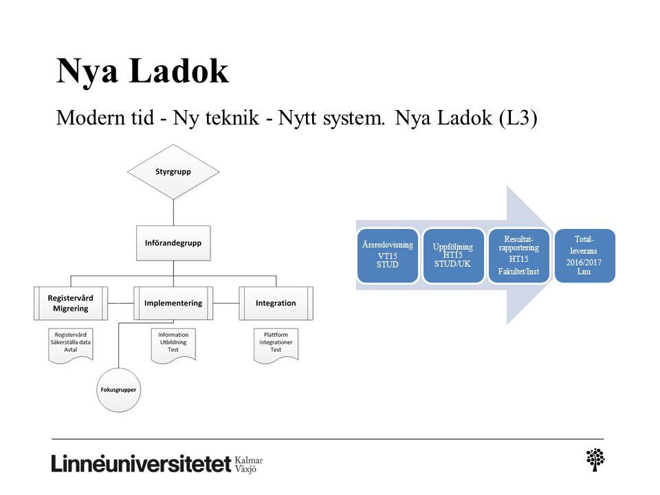 Nya Ladok Modern tid - Ny teknik - Nytt system.