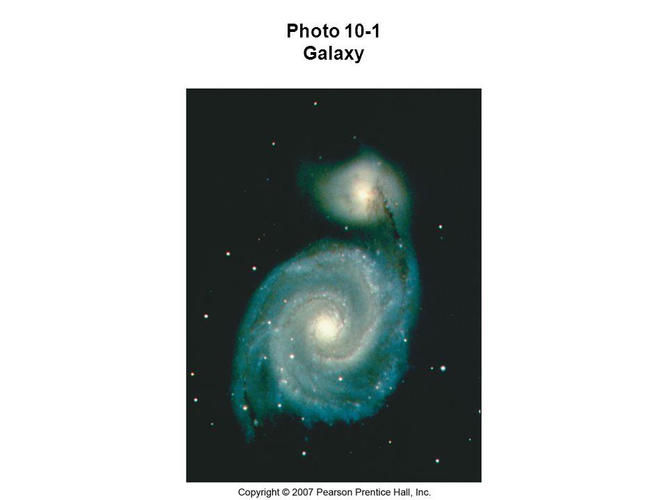 Photo 10-1 Galaxy