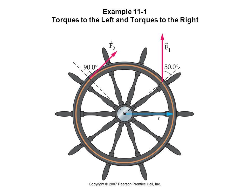 Example 11-1 Torque to the left and Torque to the Right Två styrmän är oense om hur man skall styra båten och applicerar krafterna F 1 = 72 N och F 2 = 58 N enligt figur.