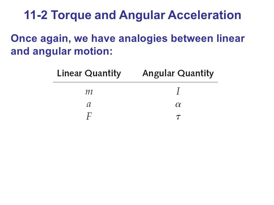 Example 11-2 A Fish Takes the Line Spänningen i linan blir då T.