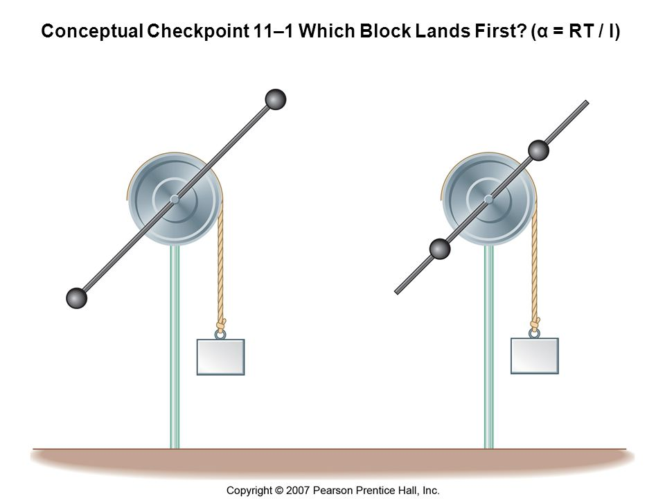 Conceptual Checkpoint 11–1 Which Block Lands First? (α = RT / I)