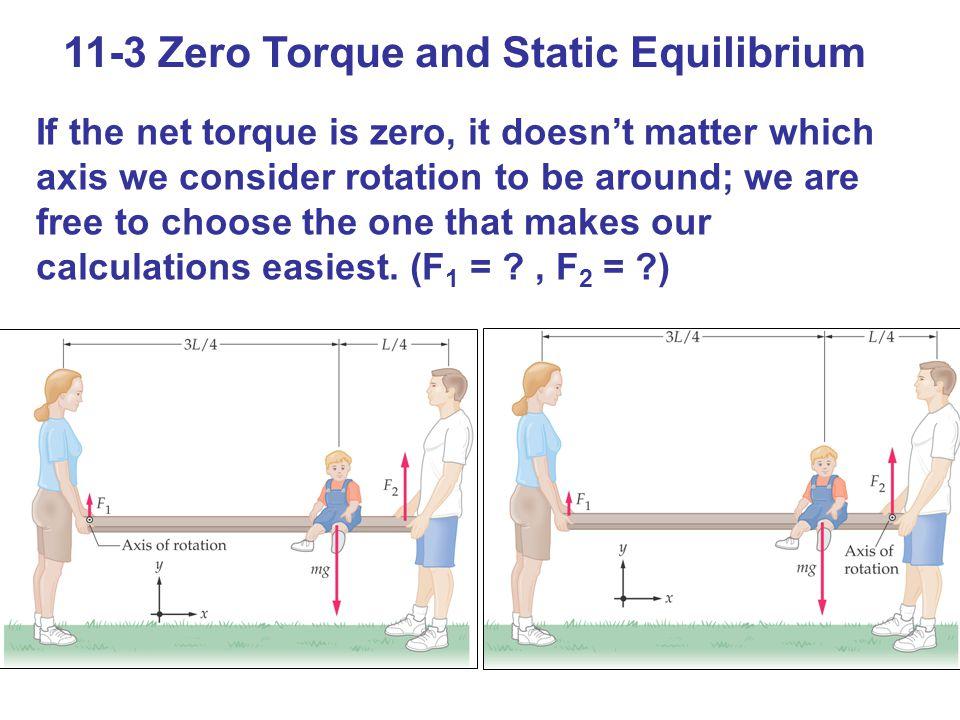 Example 11-4a Taking the Plunge (L = 5,00 m, d = 1,50 m, m = 90 kg. Hur stora är F 1 och F 2 ?)