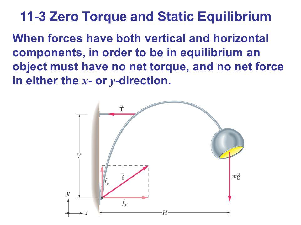 Vi vill beräkna T och f ( Standard y/x) Beräkna momenten i f:s angreppspunkt.
