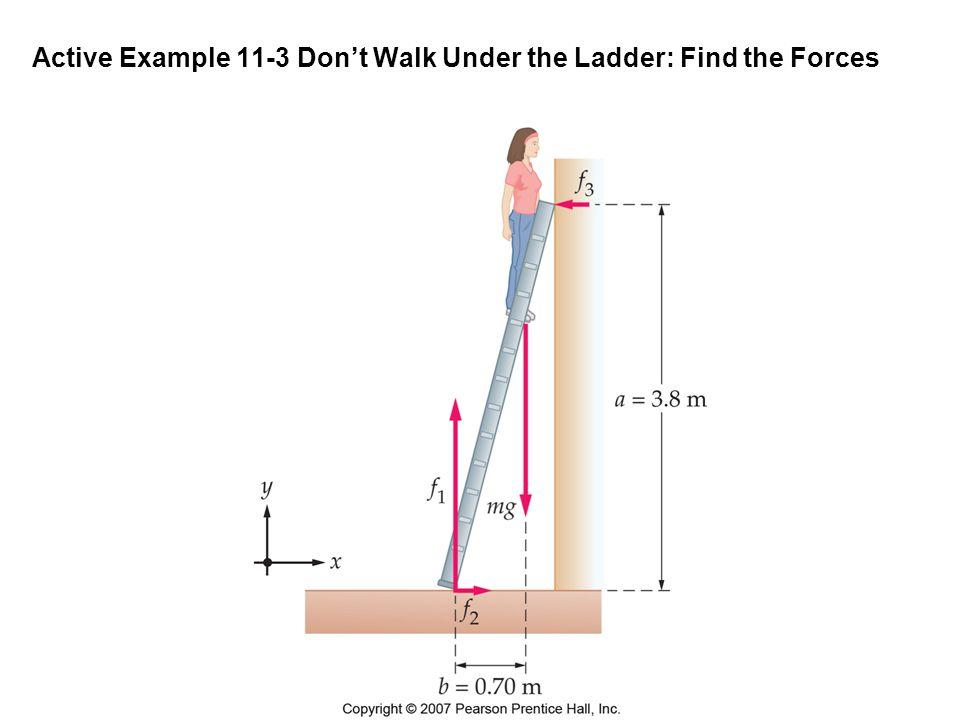 Active Example 11-3 Don't Walk under the Ladder: Find the Forces (m = 85,0 kg) (Standard y/x) Vridmomentet kring stegens nedre punkt ger att mg(0,70 m) = f 3 (3,8 m) f 3 = 150 N Kraftjämvikt i x-led ger f 2 = f 3 = 150 N Kraftjämvikt i y-led ger f 1 = mg = 830 N