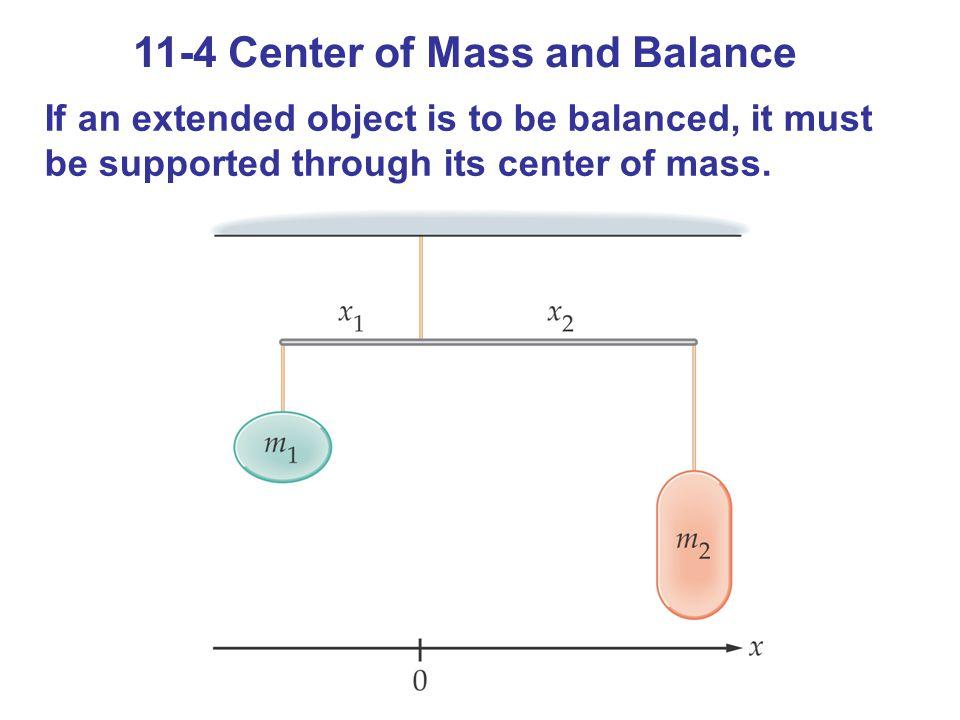 11-4 Centre of Mass Balance (Standard y/x) Vridmomentet kring upphängningspunkten ger direkt att m 1 x 1 - m 2 x 2 = 0 dvs m 1 x 1 = m 2 x 2 Använd nu definitionen på masscentrum enligt 9-14 X cm = ∑m i x i /M = (m 1 {-x 1 } + m 2 x 2 )/(m 1 + m 2 ) med hjälp av relationen ovan inses direkt att X cm = 0 så upphängningpunkten går genom systemets tyngdpunkt