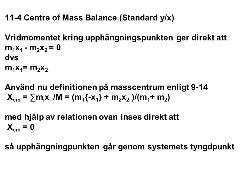 11-4 Centre of Mass Balance (Standard y/x) Vridmomentet kring upphängningspunkten ger direkt att m 1 x 1 - m 2 x 2 = 0 dvs m 1 x 1 = m 2 x 2 Använd nu