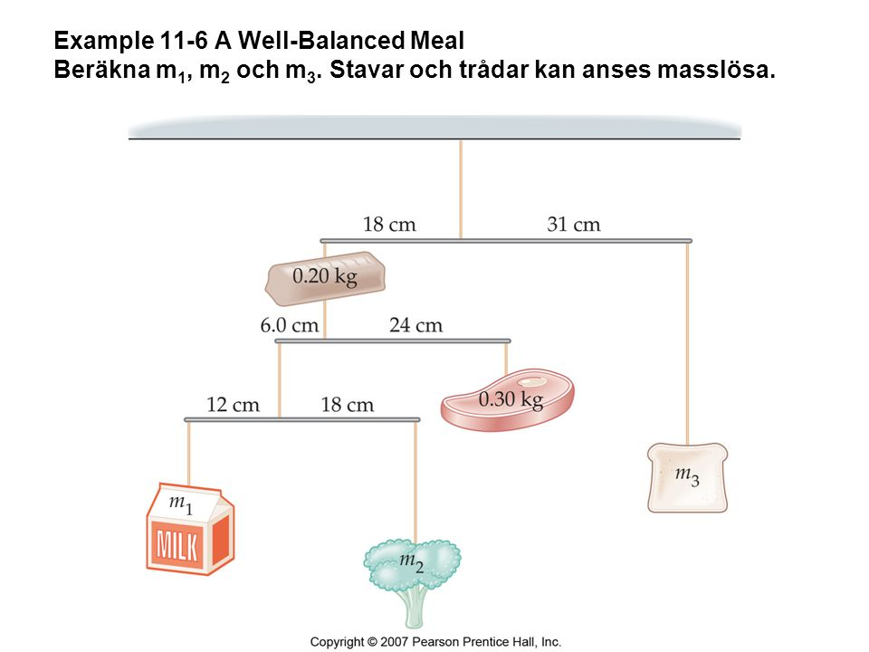 11-4 Centre of Mass Balance (Standard y/x) Vridmomentet kring understa upphängningspunkten ger direkt att m 1 g12 cm = m 2 g18 cm dvs m 1 = 1,5 m 2 Vridmomentet kring näst understa upphängningspunkten ger direkt att 2,5 m 2 g 6 cm = 0,30 kgg24 cm dvs m 2 = 0,48 kg m 1 = 0,72 kg Vridmomentet kring näst understa upphängningspunkten ger direkt att (0,72 + 0,48 + 0,30 + 0,20)kgg18 cm = m 3 g31 cm m 3 = 0,99 kg