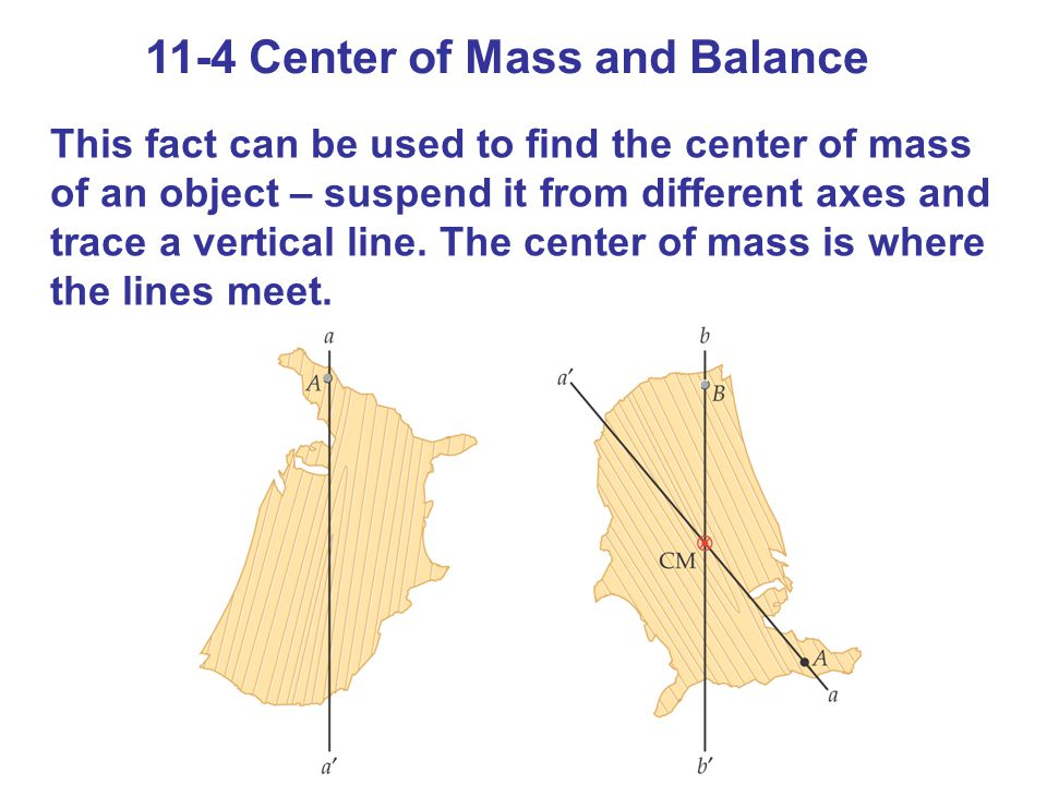 11-4 Center of Mass and Balance This fact can be used to find the center of mass of an object – suspend it from different axes and trace a vertical li