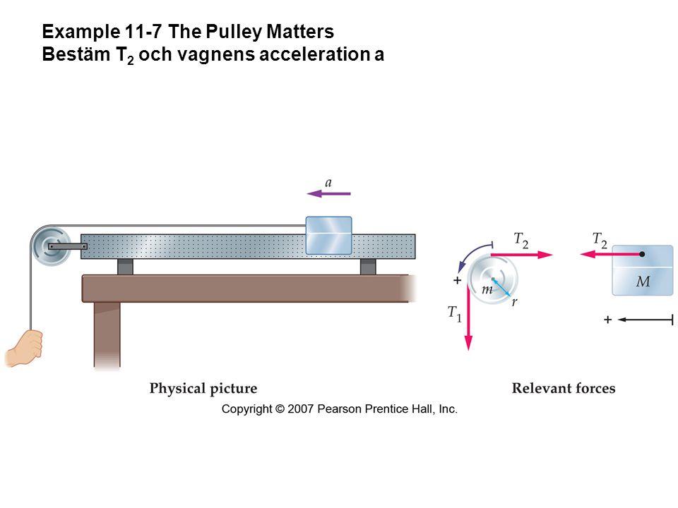 Example 11-7 The Pulley Matters (Om m = 0 gäller T 1 = T 2 ) M = 0,31 kg, m = 0,080 kg, r = 0,012 m, T 1 = 1,1 N Newtons andra lag ger vagnen T 2 = Ma Newtons andra lag ger för blocket rT 1 - r T 2 = I α Om repet inte glider gäller att relationen mellan vinkel accelerationen och (den linjära) acceleration är (10-14) a = r α eliminera α och kom ihåg att I disk = mr 2 /2 rT 1 – rT 2 = mra/2 = mrT 2 /2M