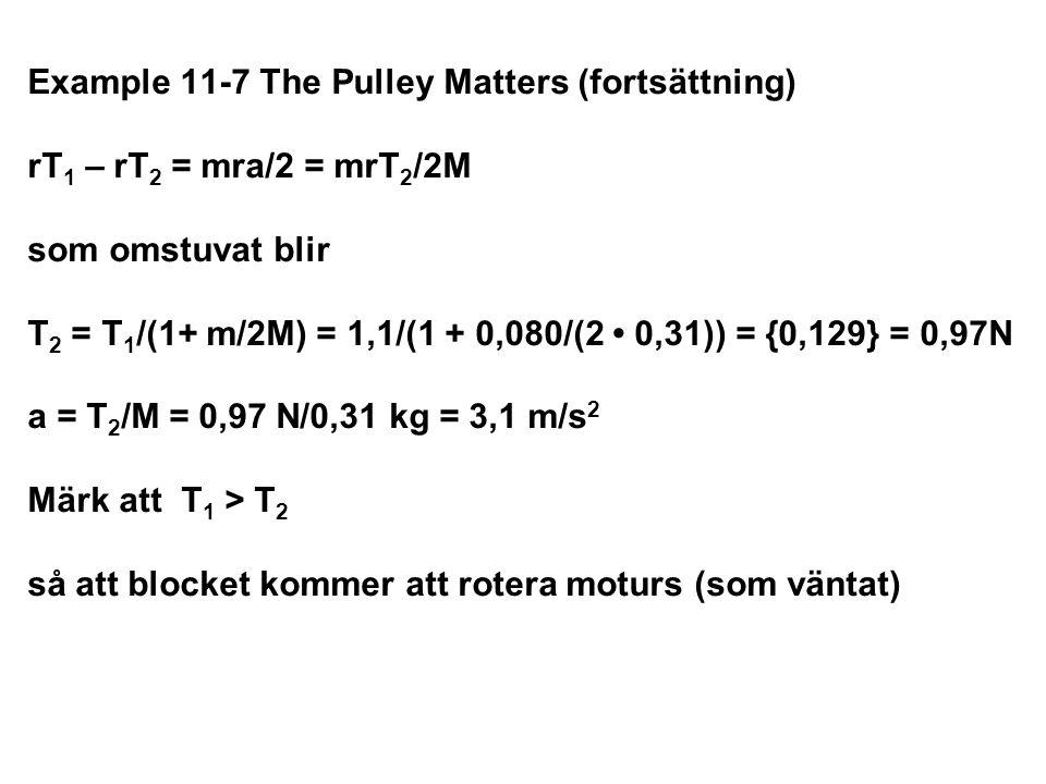 Example 11-7 The Pulley Matters (fortsättning) rT 1 – rT 2 = mra/2 = mrT 2 /2M som omstuvat blir T 2 = T 1 /(1+ m/2M) = 1,1/(1 + 0,080/(2 0,31)) = {0,