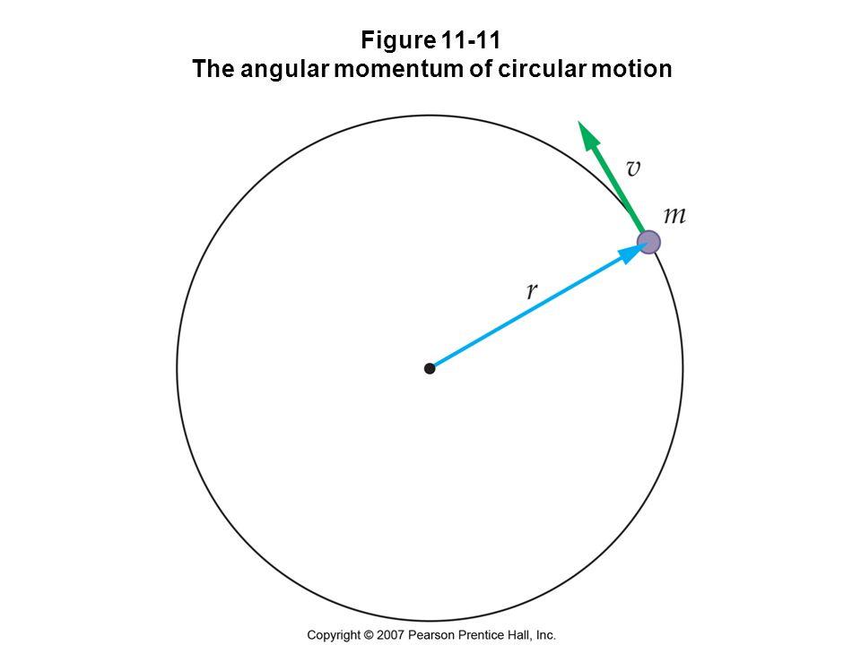 11-6 Angular Momentum For more general motion,