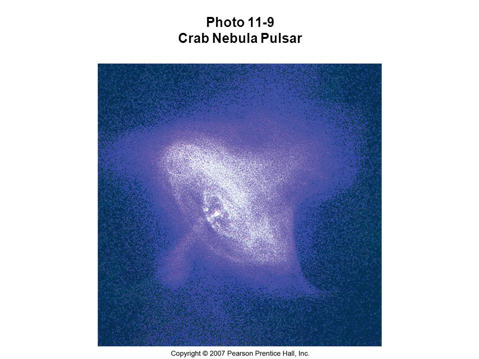 Active Example 11-4 A Stellar Performance Find the Angular Speed Beräkna vinkelhastigheten, för en stjärna (pulsar) med radien R = 2,310 8 m, som ursprungligen var 2,410 -6 rad/s, om stjärnan kollapsar till ett klot med radien 20,0 km.