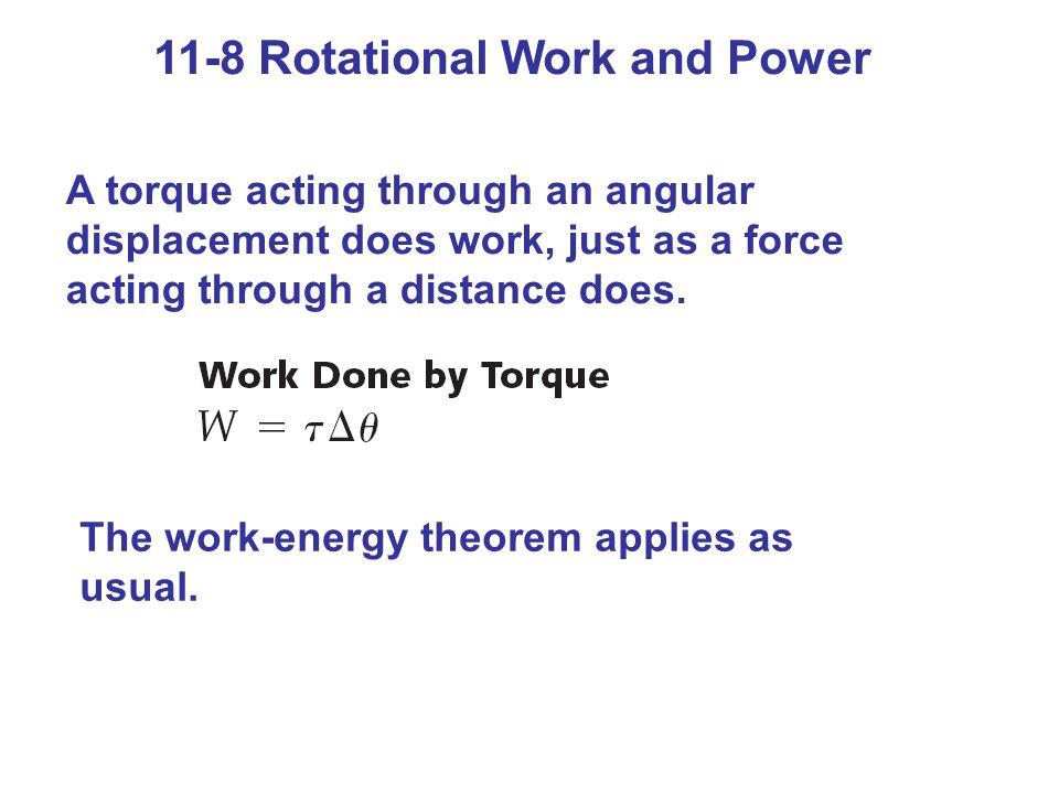 Figure 11-15 Rotational work