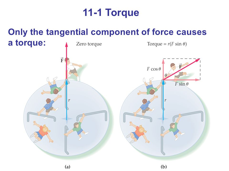 11-1 Torque This leads to a more general definition of torque: