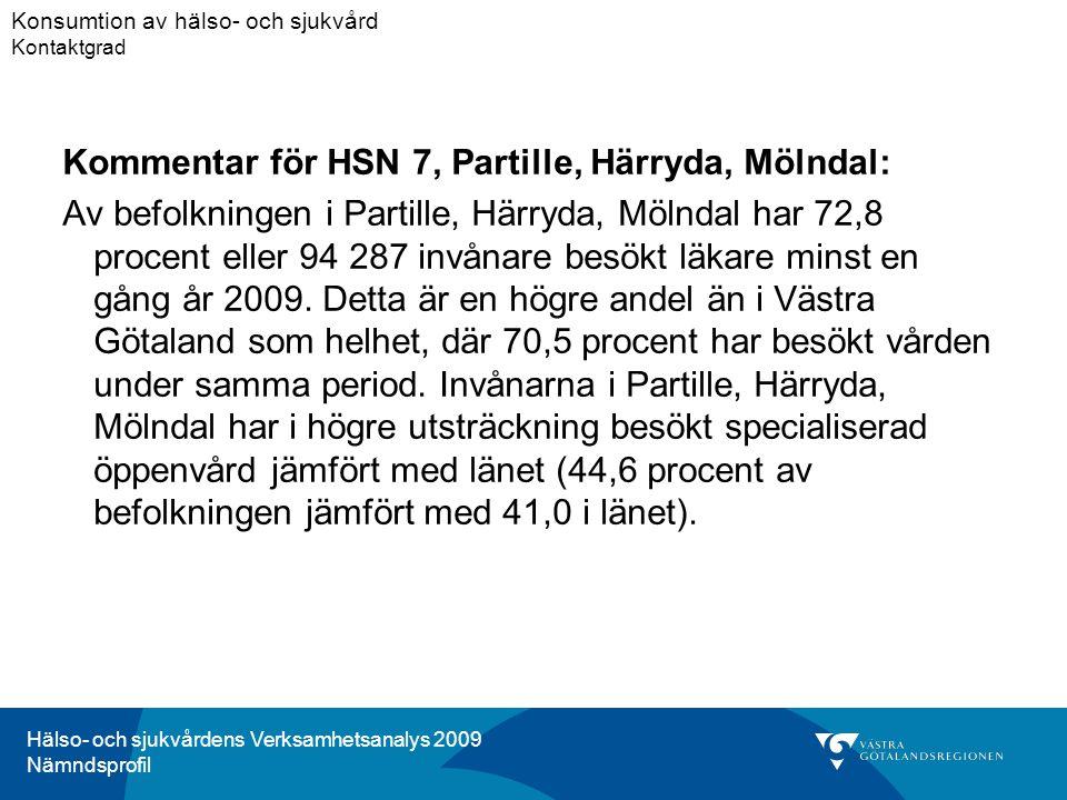 Hälso- och sjukvårdens Verksamhetsanalys 2009 Nämndsprofil Kommentar för HSN 7, Partille, Härryda, Mölndal: Av befolkningen i Partille, Härryda, Mölndal har 72,8 procent eller 94 287 invånare besökt läkare minst en gång år 2009.