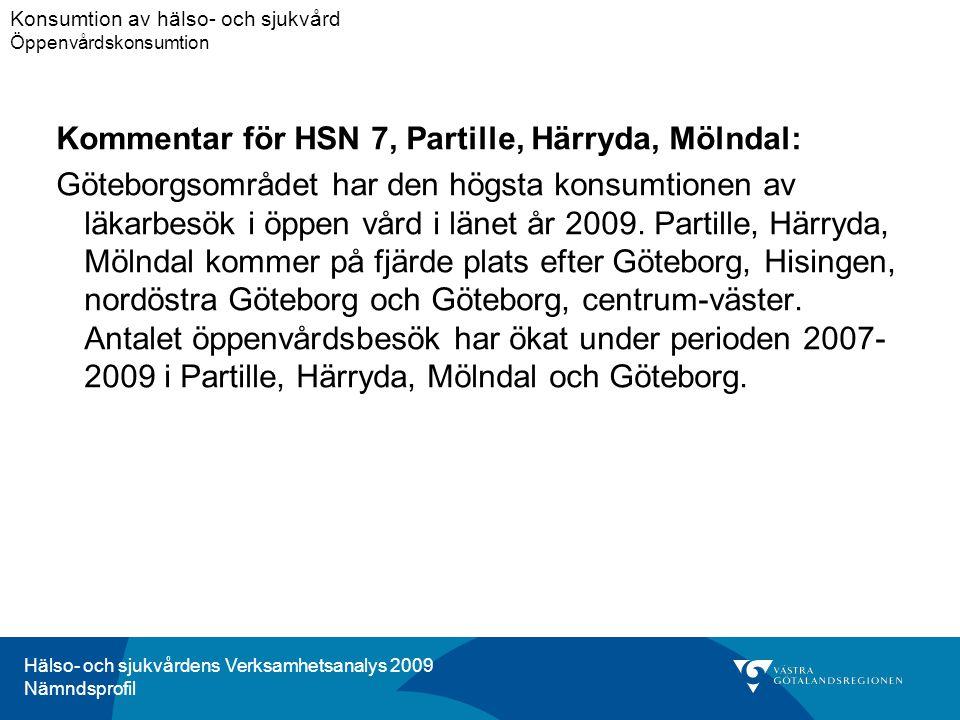 Hälso- och sjukvårdens Verksamhetsanalys 2009 Nämndsprofil Kommentar för HSN 7, Partille, Härryda, Mölndal: Göteborgsområdet har den högsta konsumtionen av läkarbesök i öppen vård i länet år 2009.
