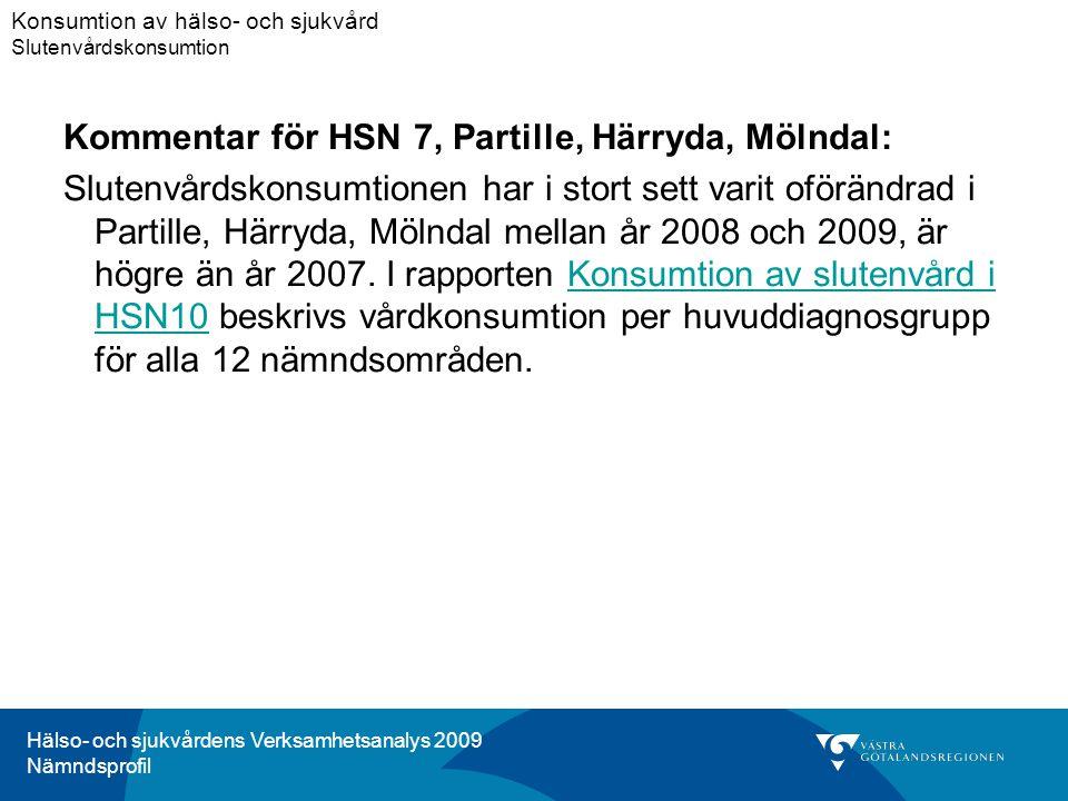 Hälso- och sjukvårdens Verksamhetsanalys 2009 Nämndsprofil Kommentar för HSN 7, Partille, Härryda, Mölndal: Slutenvårdskonsumtionen har i stort sett varit oförändrad i Partille, Härryda, Mölndal mellan år 2008 och 2009, är högre än år 2007.