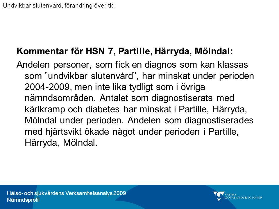 Hälso- och sjukvårdens Verksamhetsanalys 2009 Nämndsprofil Kommentar för HSN 7, Partille, Härryda, Mölndal: Andelen personer, som fick en diagnos som kan klassas som undvikbar slutenvård , har minskat under perioden 2004-2009, men inte lika tydligt som i övriga nämndsområden.