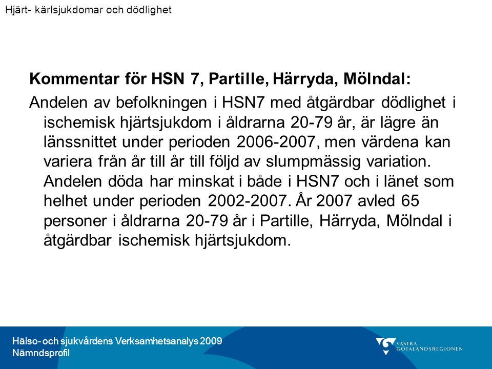 Hälso- och sjukvårdens Verksamhetsanalys 2009 Nämndsprofil Kommentar för HSN 7, Partille, Härryda, Mölndal: Andelen av befolkningen i HSN7 med åtgärdbar dödlighet i ischemisk hjärtsjukdom i åldrarna 20-79 år, är lägre än länssnittet under perioden 2006-2007, men värdena kan variera från år till år till följd av slumpmässig variation.