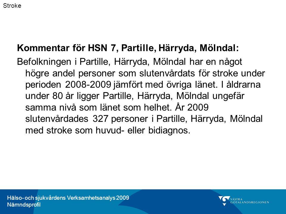Hälso- och sjukvårdens Verksamhetsanalys 2009 Nämndsprofil Kommentar för HSN 7, Partille, Härryda, Mölndal: Befolkningen i Partille, Härryda, Mölndal har en något högre andel personer som slutenvårdats för stroke under perioden 2008-2009 jämfört med övriga länet.