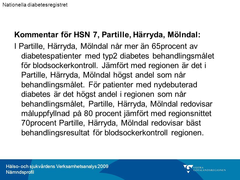Hälso- och sjukvårdens Verksamhetsanalys 2009 Nämndsprofil Kommentar för HSN 7, Partille, Härryda, Mölndal: I Partille, Härryda, Mölndal når mer än 65procent av diabetespatienter med typ2 diabetes behandlingsmålet för blodsockerkontroll.