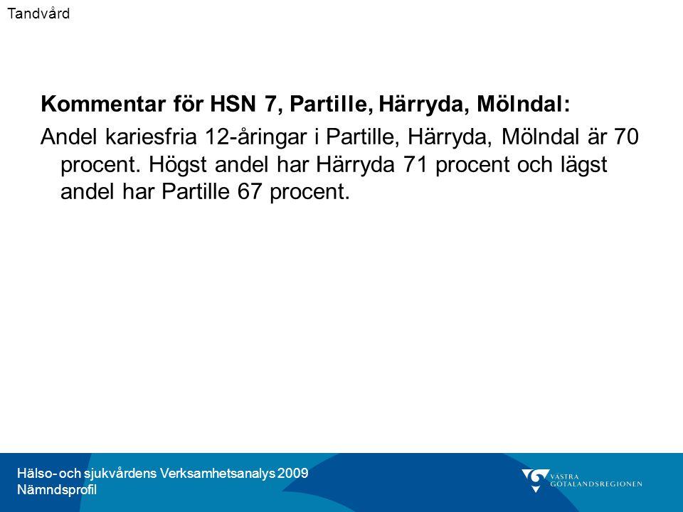 Hälso- och sjukvårdens Verksamhetsanalys 2009 Nämndsprofil Kommentar för HSN 7, Partille, Härryda, Mölndal: Andel kariesfria 12-åringar i Partille, Härryda, Mölndal är 70 procent.