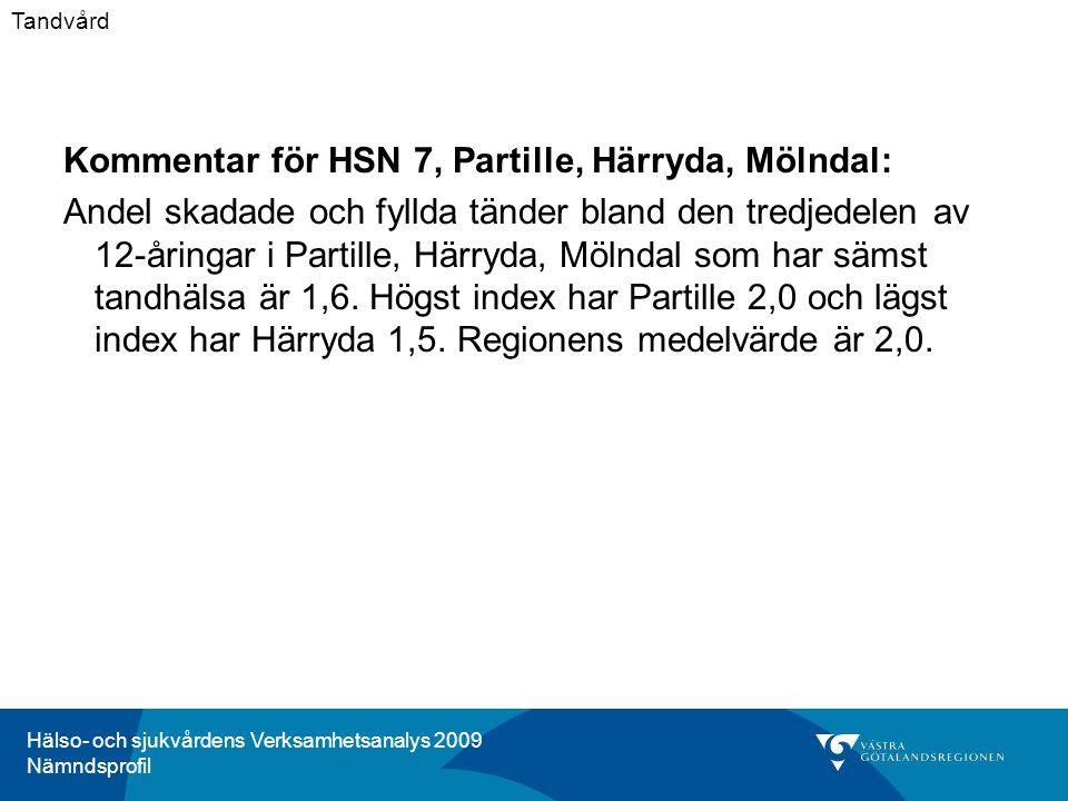 Hälso- och sjukvårdens Verksamhetsanalys 2009 Nämndsprofil Kommentar för HSN 7, Partille, Härryda, Mölndal: Andel skadade och fyllda tänder bland den tredjedelen av 12-åringar i Partille, Härryda, Mölndal som har sämst tandhälsa är 1,6.