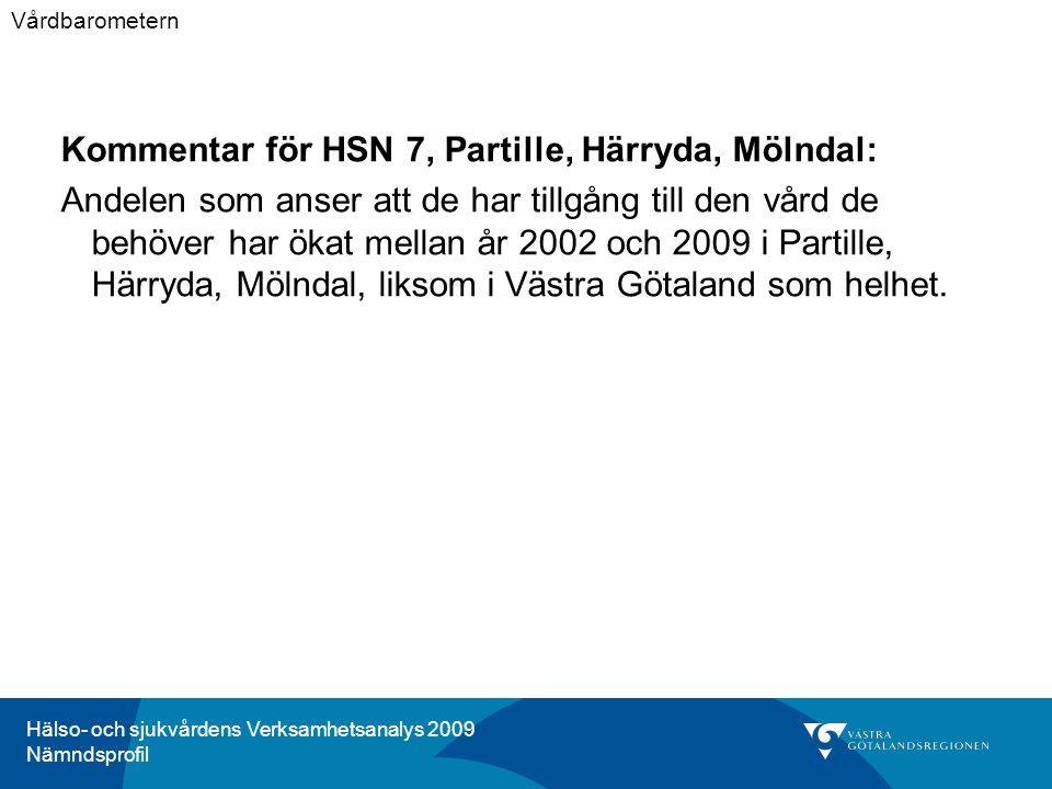 Hälso- och sjukvårdens Verksamhetsanalys 2009 Nämndsprofil Kommentar för HSN 7, Partille, Härryda, Mölndal: Andelen som anser att de har tillgång till den vård de behöver har ökat mellan år 2002 och 2009 i Partille, Härryda, Mölndal, liksom i Västra Götaland som helhet.