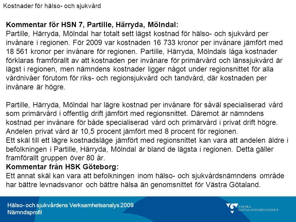 Hälso- och sjukvårdens Verksamhetsanalys 2009 Nämndsprofil Kommentar för HSN 7, Partille, Härryda, Mölndal: Partille, Härryda, Mölndal har totalt sett lägst kostnad för hälso- och sjukvård per invånare i regionen.