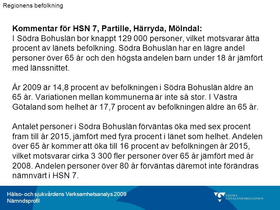 Hälso- och sjukvårdens Verksamhetsanalys 2009 Nämndsprofil Kommentar för HSN 7, Partille, Härryda, Mölndal: I Södra Bohuslän bor knappt 129 000 personer, vilket motsvarar åtta procent av länets befolkning.