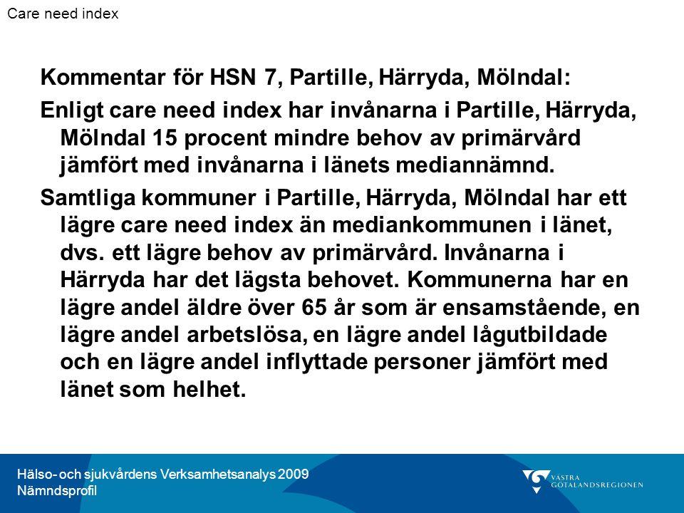Hälso- och sjukvårdens Verksamhetsanalys 2009 Nämndsprofil Kommentar för HSN 7, Partille, Härryda, Mölndal: Enligt care need index har invånarna i Partille, Härryda, Mölndal 15 procent mindre behov av primärvård jämfört med invånarna i länets mediannämnd.