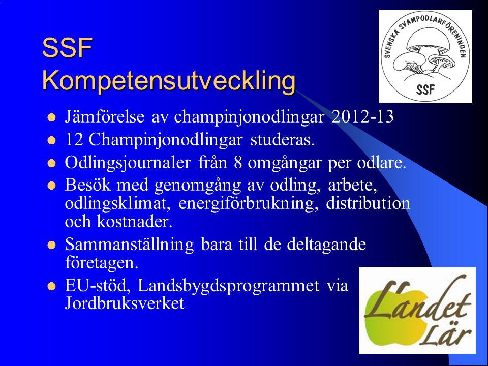 SSF Kompetensutveckling Jämförelse av champinjonodlingar 2012-13 12 Champinjonodlingar studeras. Odlingsjournaler från 8 omgångar per odlare. Besök me