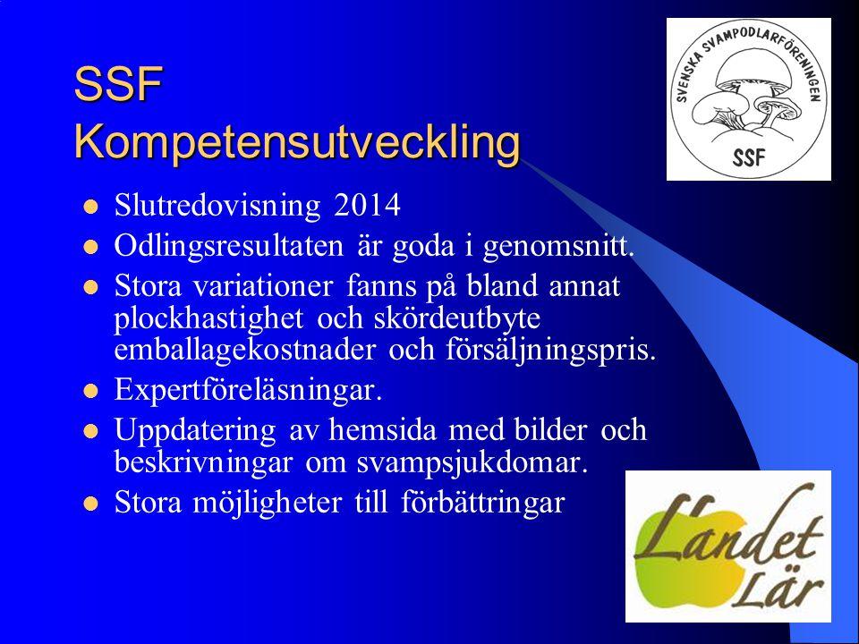 SSF Kompetensutveckling Slutredovisning 2014 Odlingsresultaten är goda i genomsnitt. Stora variationer fanns på bland annat plockhastighet och skördeu