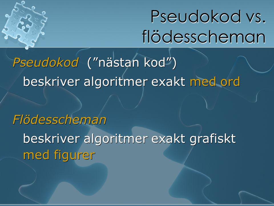 """Pseudokod vs. flödesscheman Pseudokod (""""nästan kod"""") beskriver algoritmer exakt med ord Flödesscheman beskriver algoritmer exakt grafiskt med figurer"""