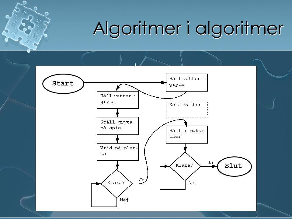 Algoritmer i algoritmer Slut Start