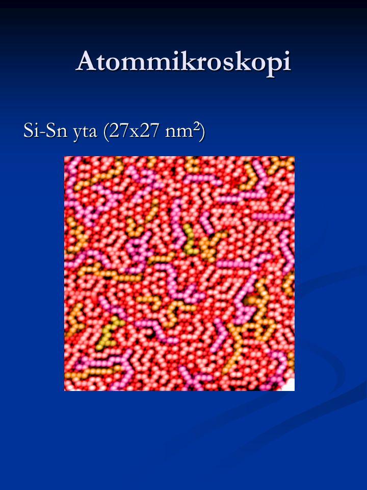 Atommikroskopi Si-Sn yta (27x27 nm 2 )