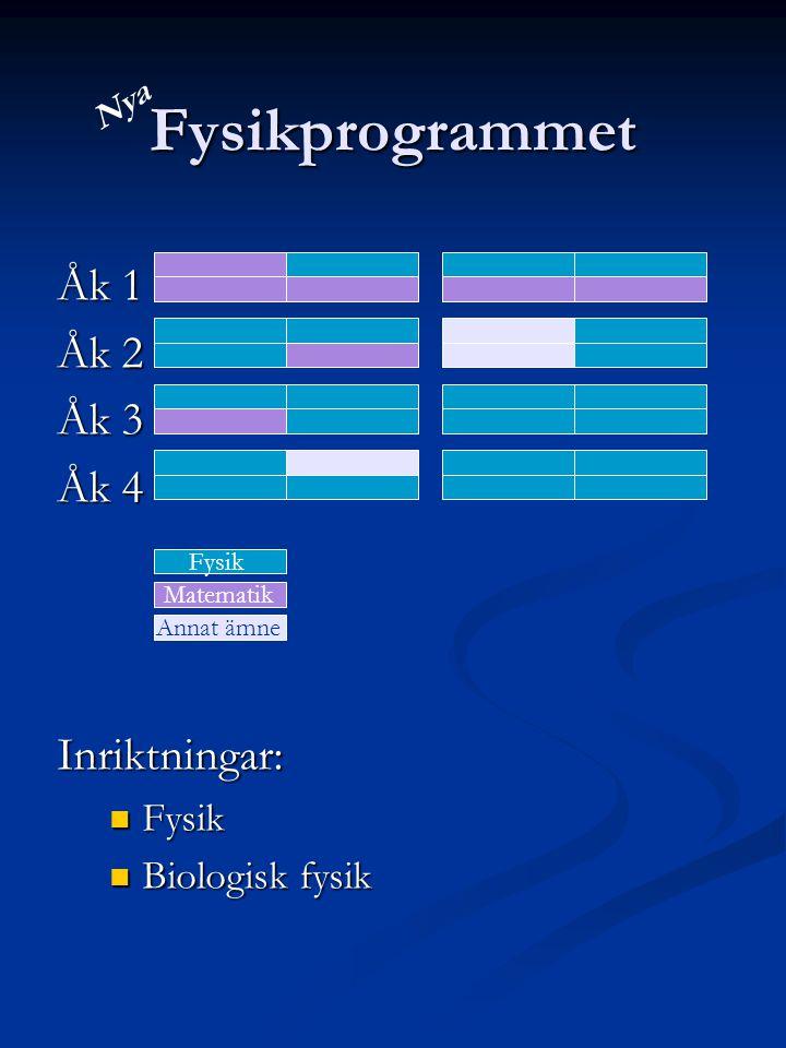 Fysikprogrammet Åk 1 Åk 2 Åk 3 Åk 4 Inriktningar: Fysik Fysik Biologisk fysik Biologisk fysik Nya Fysik Matematik Annat ämne