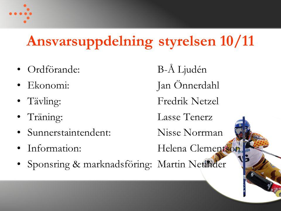 Ansvarsuppdelning styrelsen 10/11 Ordförande:B-Å Ljudén Ekonomi:Jan Önnerdahl Tävling:Fredrik Netzel Träning:Lasse Tenerz Sunnerstaintendent: Nisse No