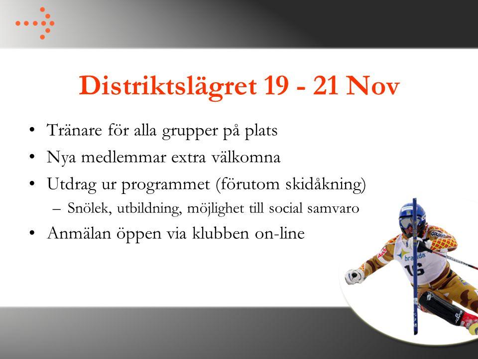Distriktslägret 19 - 21 Nov Tränare för alla grupper på plats Nya medlemmar extra välkomna Utdrag ur programmet (förutom skidåkning) –Snölek, utbildni