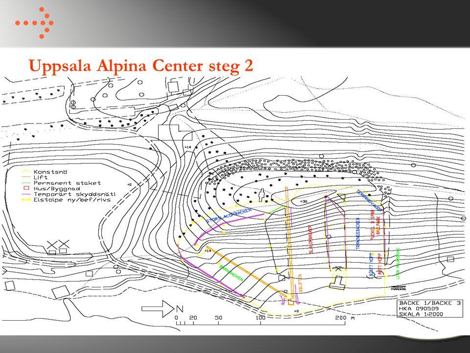 Uppsala Alpina Center steg 2