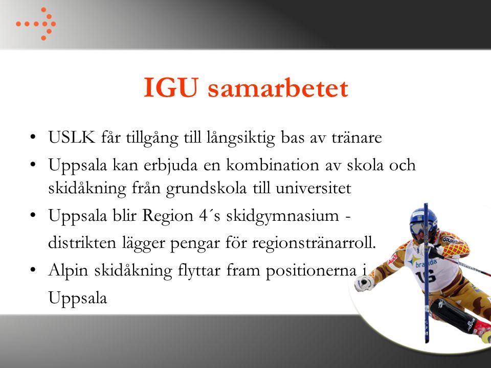 IGU samarbetet USLK får tillgång till långsiktig bas av tränare Uppsala kan erbjuda en kombination av skola och skidåkning från grundskola till universitet Uppsala blir Region 4´s skidgymnasium - distrikten lägger pengar för regionstränarroll.