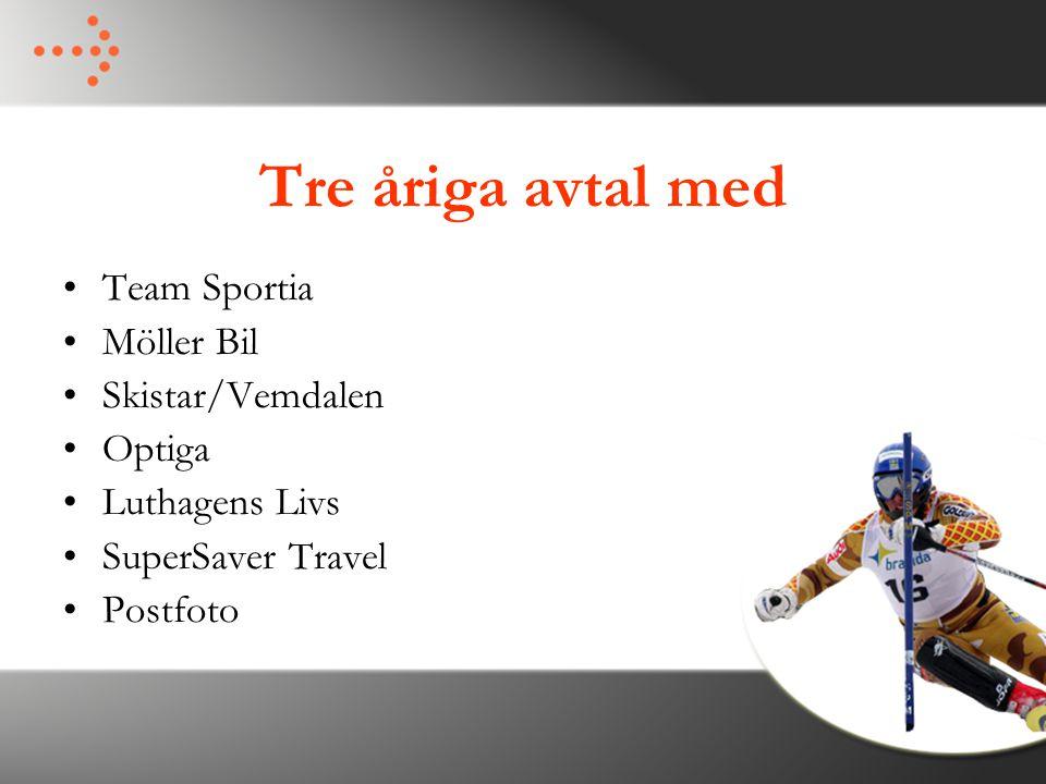 Tre åriga avtal med Team Sportia Möller Bil Skistar/Vemdalen Optiga Luthagens Livs SuperSaver Travel Postfoto