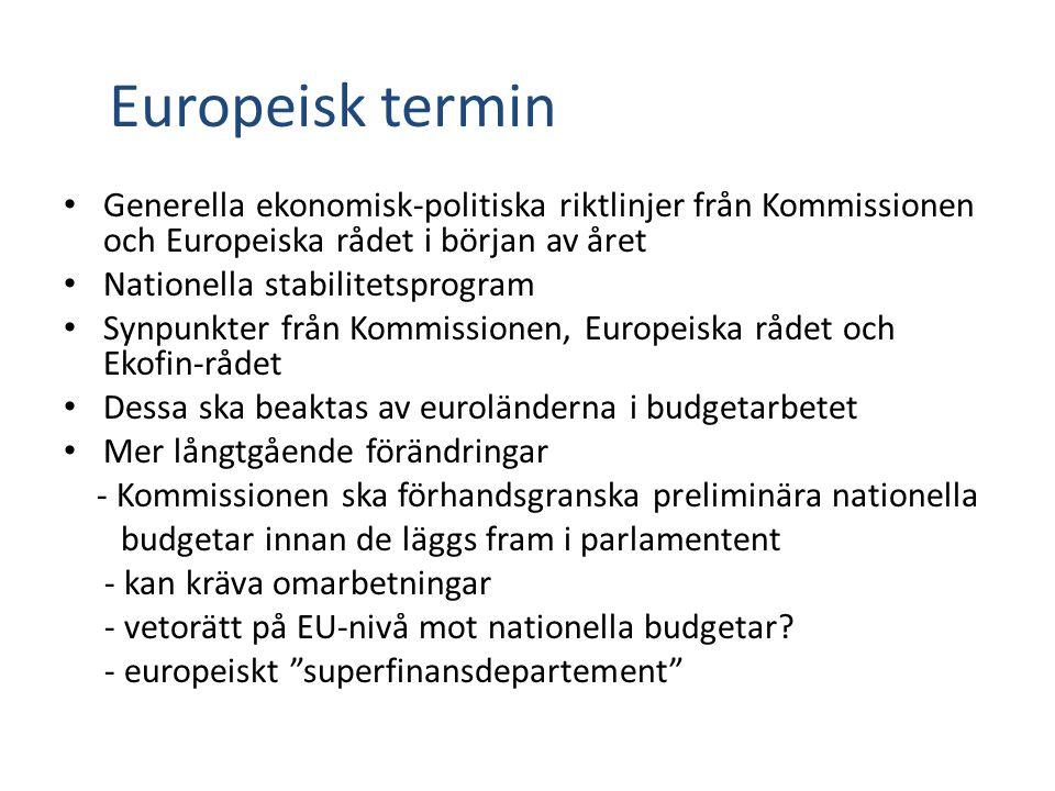 Europeisk termin Generella ekonomisk-politiska riktlinjer från Kommissionen och Europeiska rådet i början av året Nationella stabilitetsprogram Synpunkter från Kommissionen, Europeiska rådet och Ekofin-rådet Dessa ska beaktas av euroländerna i budgetarbetet Mer långtgående förändringar - Kommissionen ska förhandsgranska preliminära nationella budgetar innan de läggs fram i parlamentent - kan kräva omarbetningar - vetorätt på EU-nivå mot nationella budgetar.