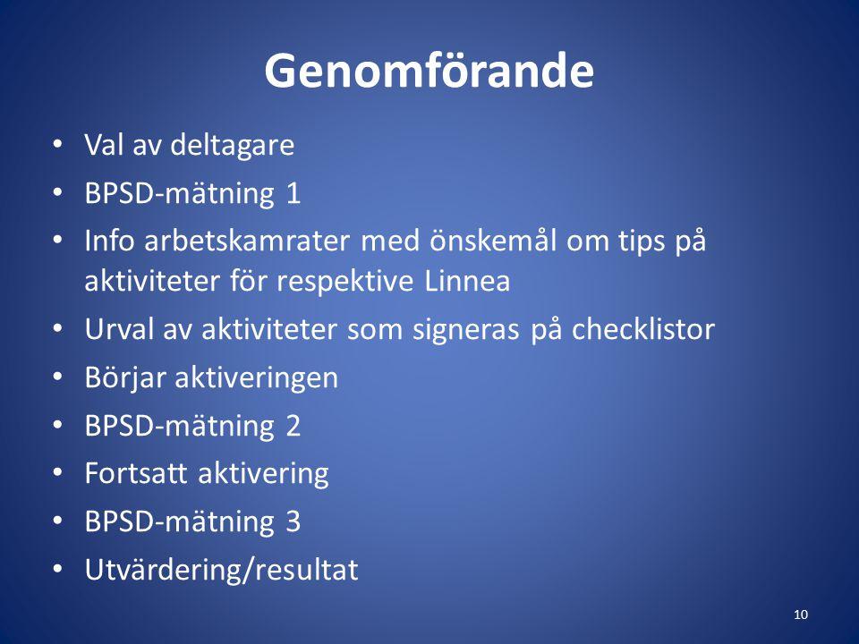 Genomförande Val av deltagare BPSD-mätning 1 Info arbetskamrater med önskemål om tips på aktiviteter för respektive Linnea Urval av aktiviteter som si