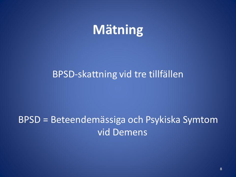 Mätning BPSD-skattning vid tre tillfällen BPSD = Beteendemässiga och Psykiska Symtom vid Demens 8