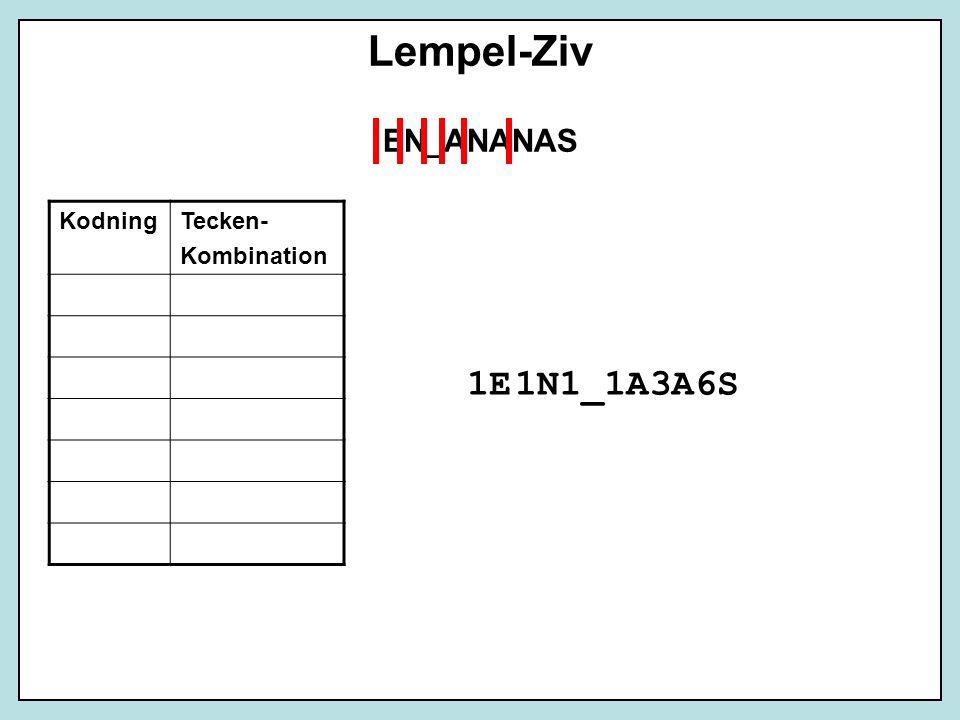 EN_ANANAS Lempel-Ziv KodningTecken- Kombination 1 2E 3N 4_ 5A 6NA 7NAS 1N1E1_1A3A6S