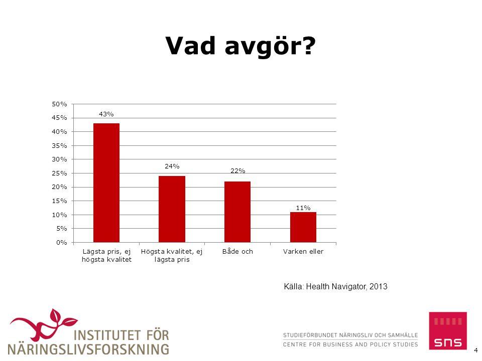 Vad avgör 4 Källa: Health Navigator, 2013