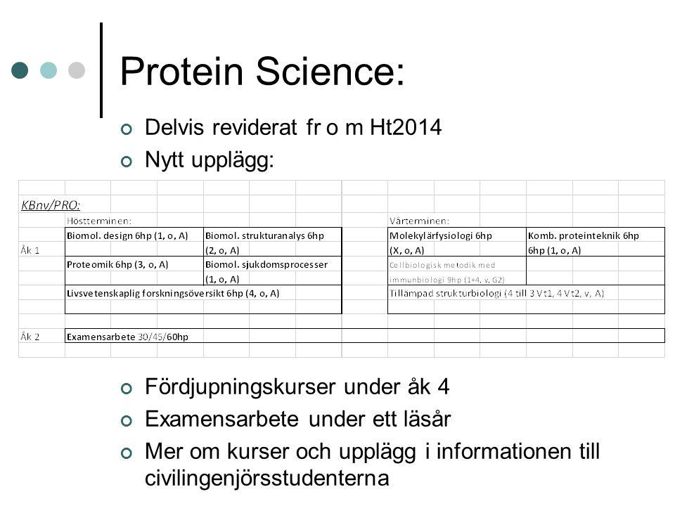 Protein Science: Delvis reviderat fr o m Ht2014 Nytt upplägg: Fördjupningskurser under åk 4 Examensarbete under ett läsår Mer om kurser och upplägg i informationen till civilingenjörsstudenterna