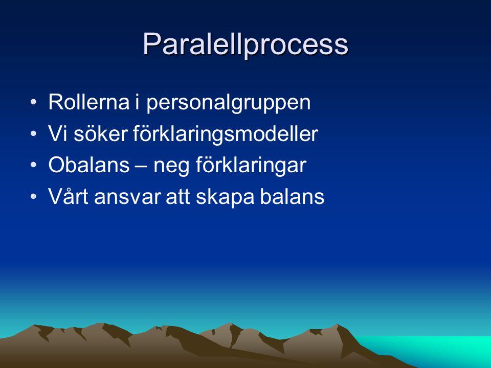 Paralellprocess Rollerna i personalgruppen Vi söker förklaringsmodeller Obalans – neg förklaringar Vårt ansvar att skapa balans