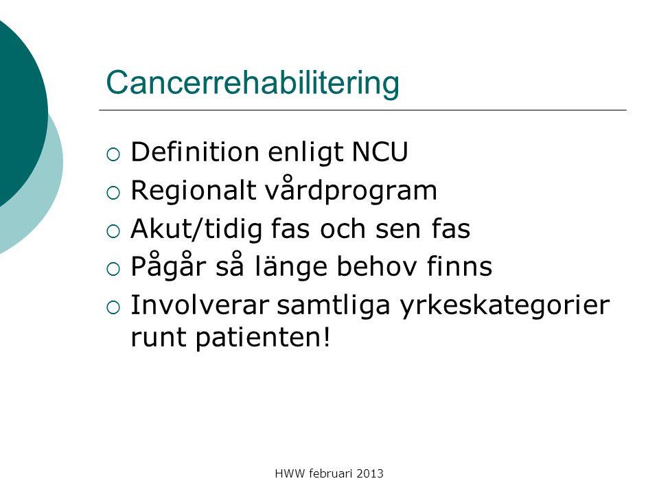HWW februari 2013 Cancerrehabilitering  Definition enligt NCU  Regionalt vårdprogram  Akut/tidig fas och sen fas  Pågår så länge behov finns  Inv